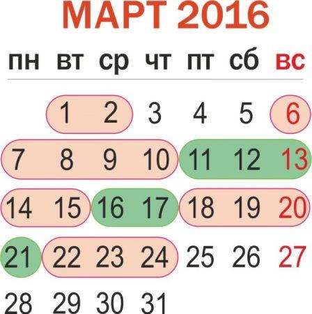 Лунный календарь для посадки семян на рассаду в 2016 году на март