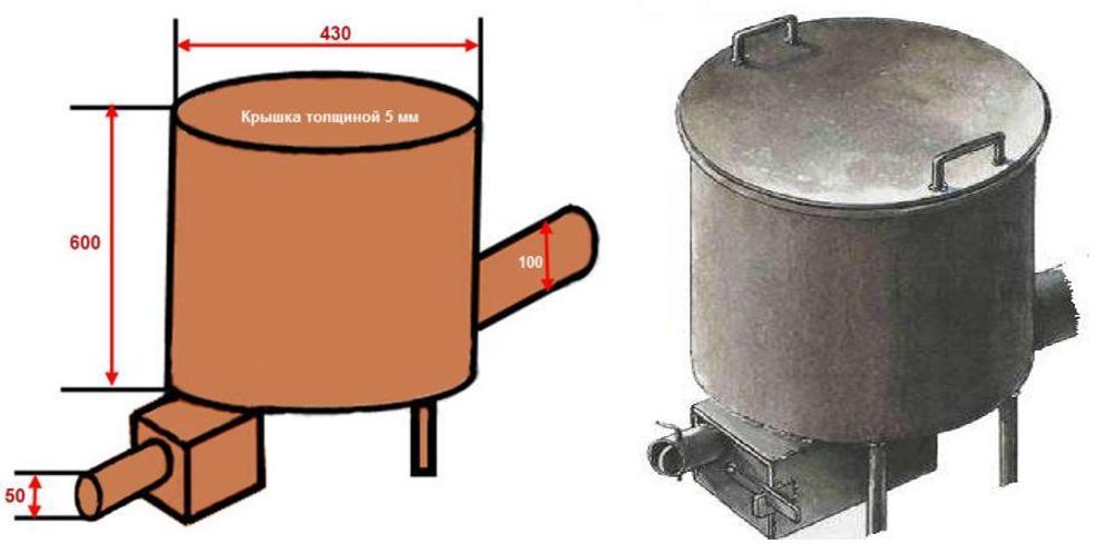 Печь-мангал для дачи своими