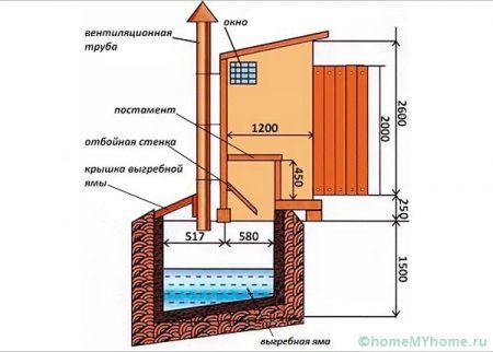tualet-dlya-dachi-bez-zapaxa-i-otkachki-svoimi-rukami-poshagovaya-instrukciya-foto