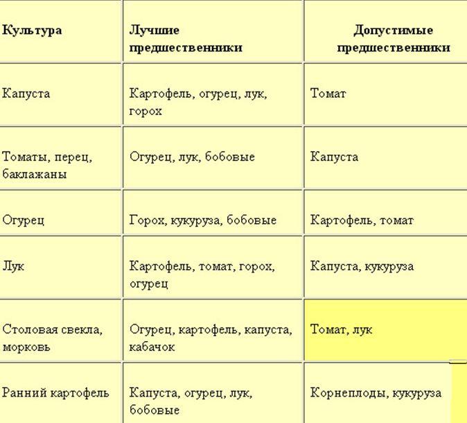 Поздравление с днём рождения на мордовском языке 87