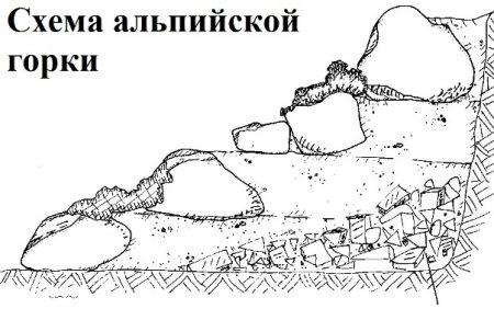 alpiyskaya-gorka
