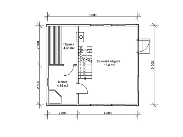 Планировка моечной в бане