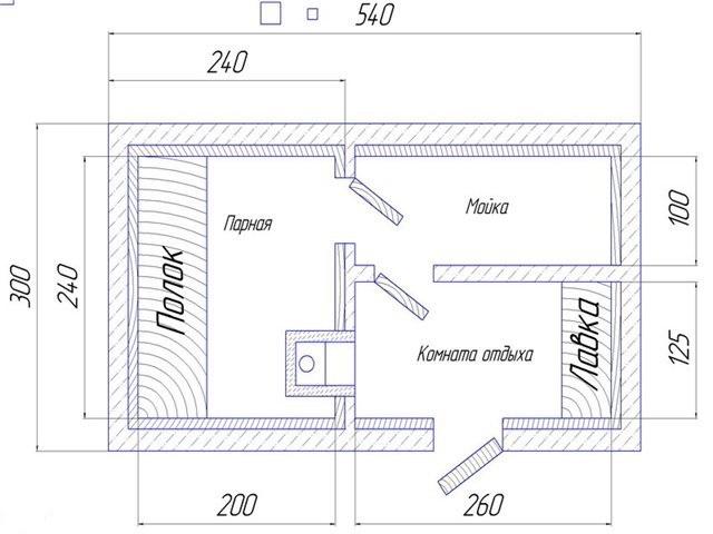 как построить баню из шлакоблоков