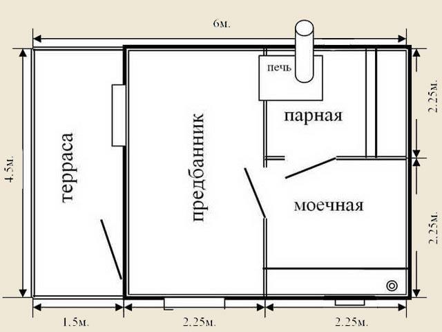План бани мойка и парилка раздельно вместе проекты планировки бань с разной площадью
