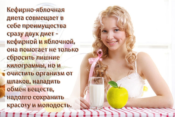 Кефирно-яблочная диета для похудения