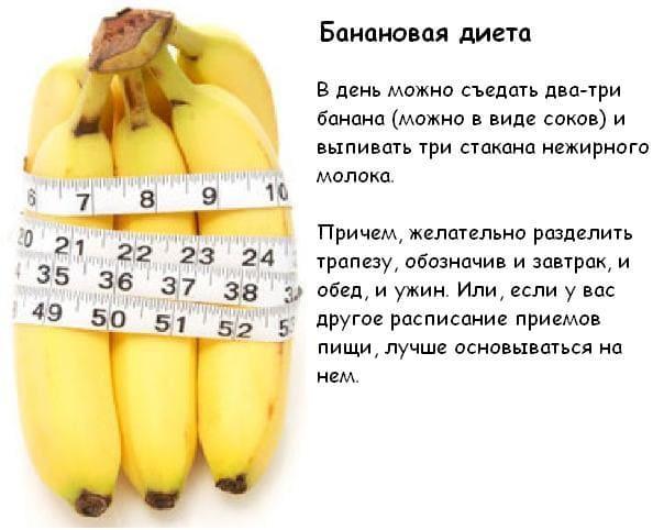 Банановая Диета На 3 Дней Меню. Банановая диета – разгрузка для организма