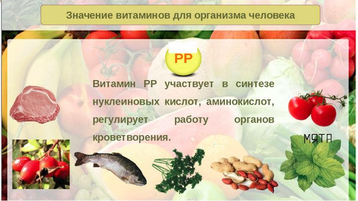Свойства витамина РР